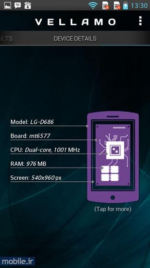 LG G Pro Lite Dual - ال جی جی پرو لایت دوال