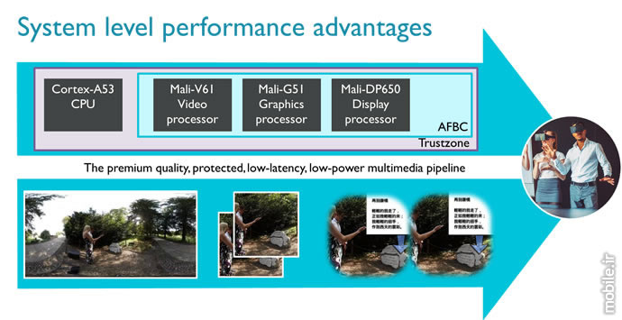 introducing arm mali g51 second gpu based on bifrost architecture