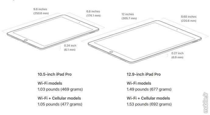 Introducing Apple iPad Pro 10 5 and New iPad Pro 12 9