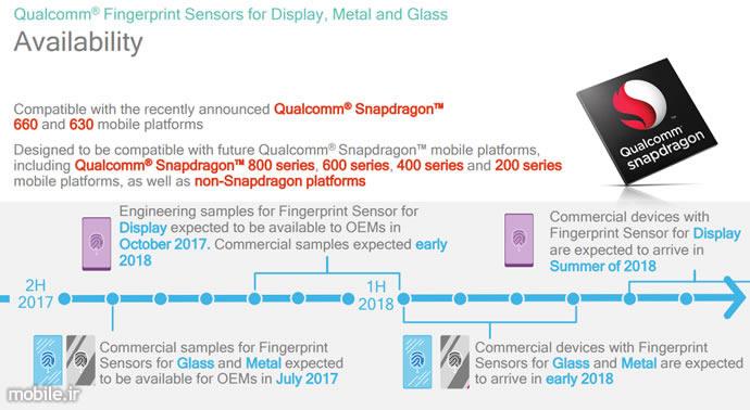 Qualcomm Announced Next Generation Ultrasonic Fingerprint Sensors  معرفی حسگرهای اثر انگشت جدید کوالکام برای قرارگیری زیر شیشه صفحهنمایش qualcomm announced next generation ultrasonic fingerprint sensors 07