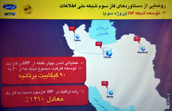 Irancell Introduced 5G Infrastructure and 23 New Projects  افتتاح فاز سوم شبکه ملی اطلاعات و 23 پروژه جدید ایرانسل irancell introduced 5g infrastructure and 23 new projects 10