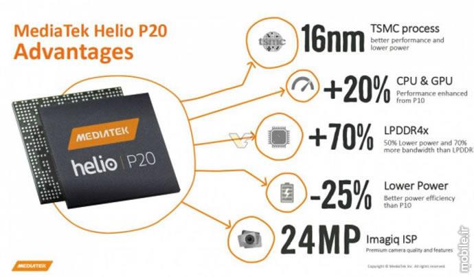 Introducing MediaTek Helio P23 Helio P30 SoCs