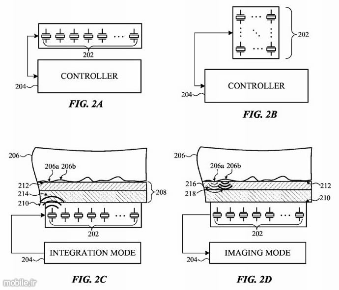 Apple sub Display Acoustic Imaging Fingerprint Recognition Patent