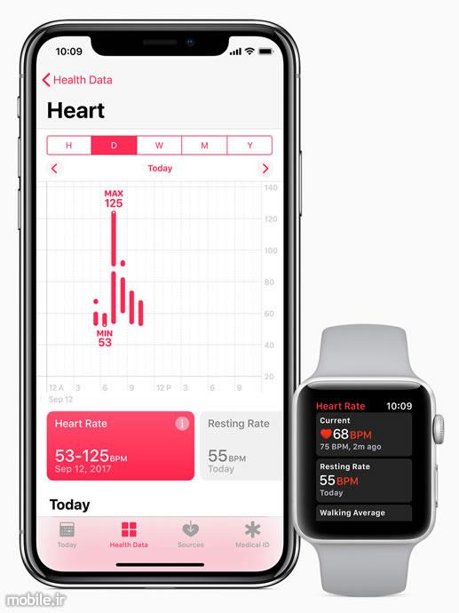 Introducing Apple Watch Series 3  معرفی اپل واچ سری 3 – جدیدترین ساعت هوشمند اپل با قابلیت مکالمه introducing apple watch series 3 06