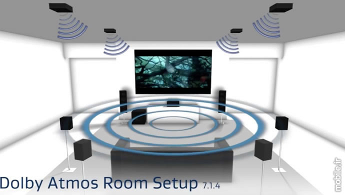 Dolby Atmos Surround Sound Audio Technology Overview
