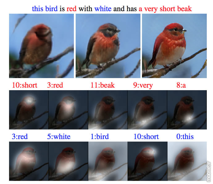 Microsofts New Drawing AI Bot Based on Text Descriptions