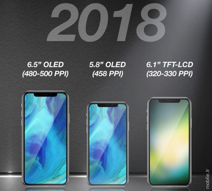 Canalys Apple iPhone X Shipping Q4 2017 Report