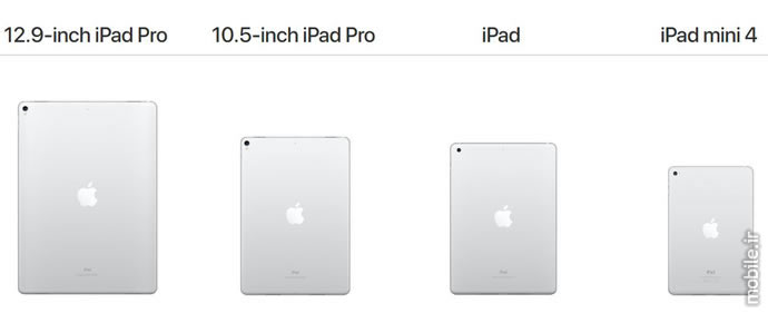 Apple iPads lineup