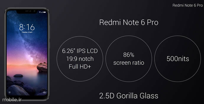 Introducing Xiaomi Redmi Note 6 Pro
