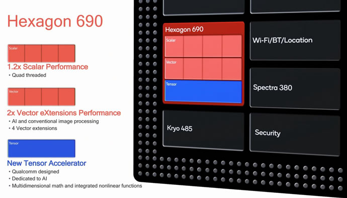 Kirin 980 vs Snapdragon 855 vs Exynos 9820 SoCs Comparison