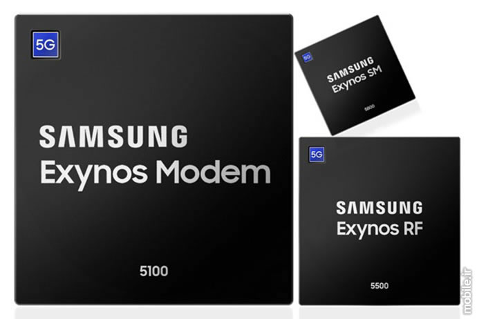 Introducing Samsungs Multi Mode Exynos 5G Chipsets