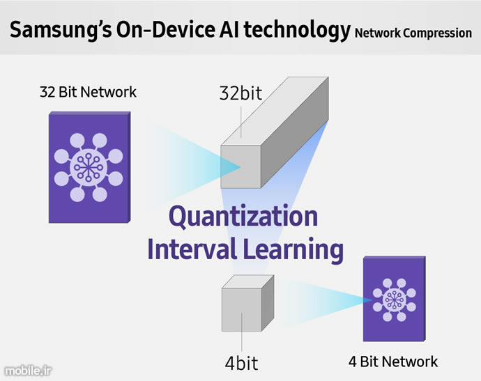 Samsungs High Speed Low Power NPU Solution for AI Deep Learning