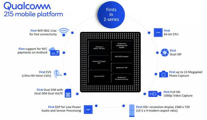 Introducing Qualcomm 215 Mobile Platform