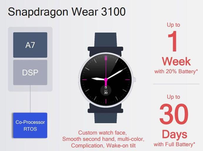 Qualcomm Snapdragon Wear 3100 SoC