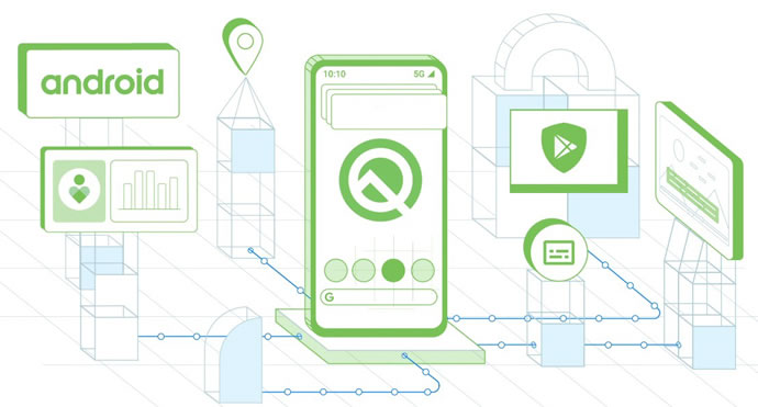 Introducing Android Project Mainline