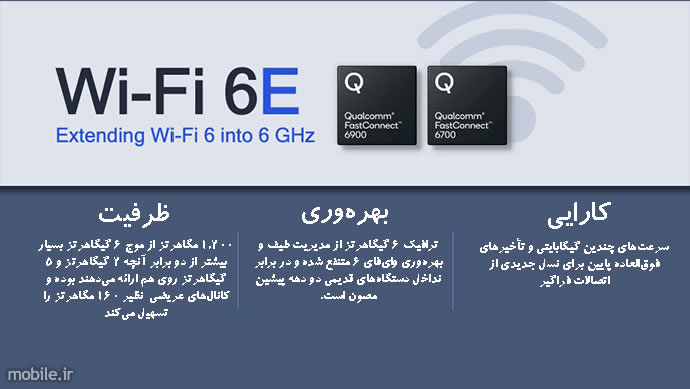 introducing qualcomm fastconnect 6900 and 6700 wifi 6e chips