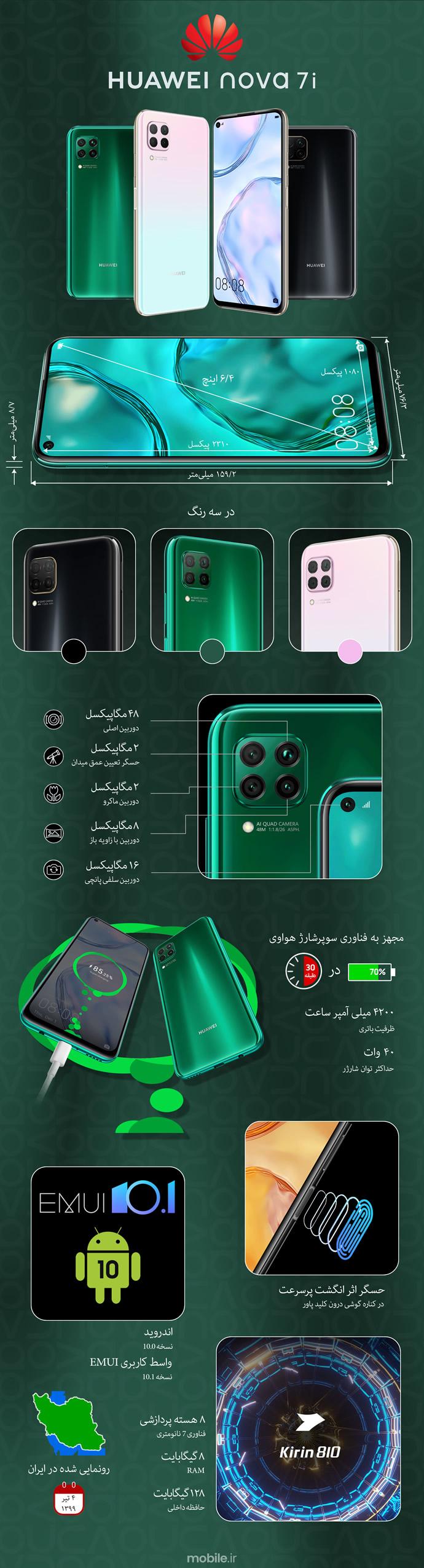 Huawei nova 7i - هواوی نوا 7 آی