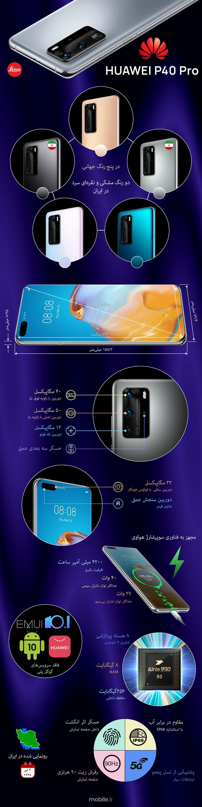Huawei P40 Pro - هواوی پی 40 پرو